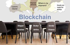 blockchain and logistics